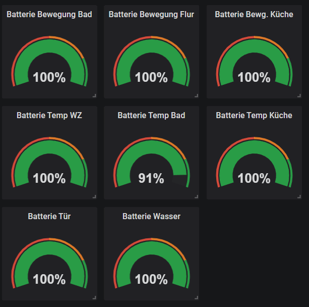 visual battery level warnings in my grafana dashboard