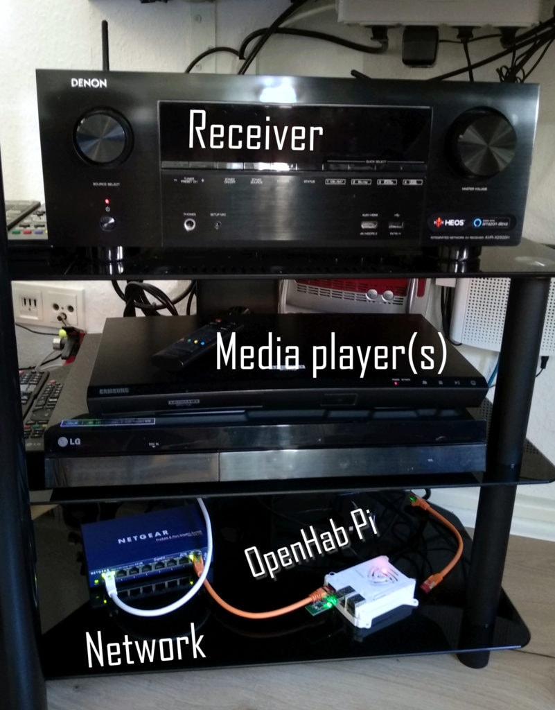 Denon receiver, Samsung Bluray player and a Raspberry Pi are the core of my smart home theater setup